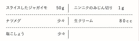 スライスしたジャガイモ50g ニンニクのみじん切り1g ナツメグ少々 生クリーム80cc 塩こしょう少々
